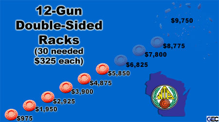 Homegrounds Gun Racks Funding Meter